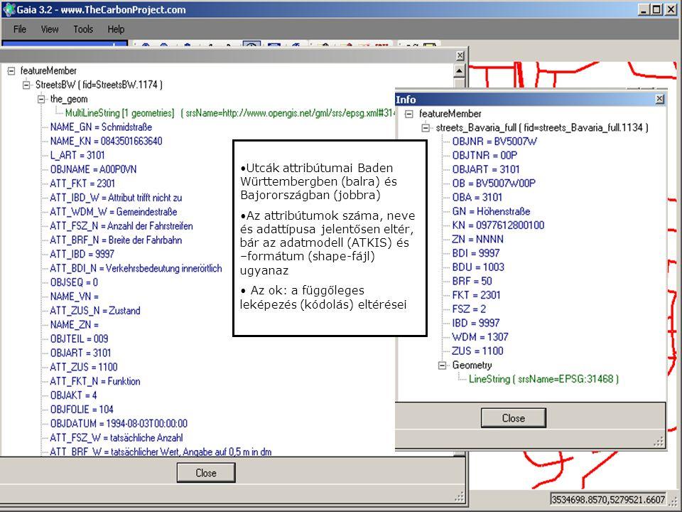 26 © 2009 HUMBOLDT Consortium Utcák attribútumai Baden Württembergben (balra) és Bajorországban (jobbra) Az attribútumok száma, neve és adattípusa jelentősen eltér, bár az adatmodell (ATKIS) és –formátum (shape-fájl) ugyanaz Az ok: a függőleges leképezés (kódolás) eltérései