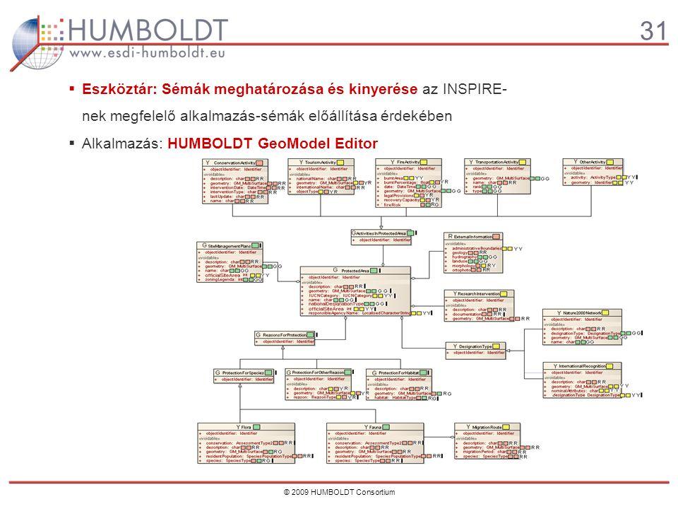 31 © 2009 HUMBOLDT Consortium  Eszköztár: Sémák meghatározása és kinyerése az INSPIRE- nek megfelelő alkalmazás-sémák előállítása érdekében  Alkalmazás: HUMBOLDT GeoModel Editor