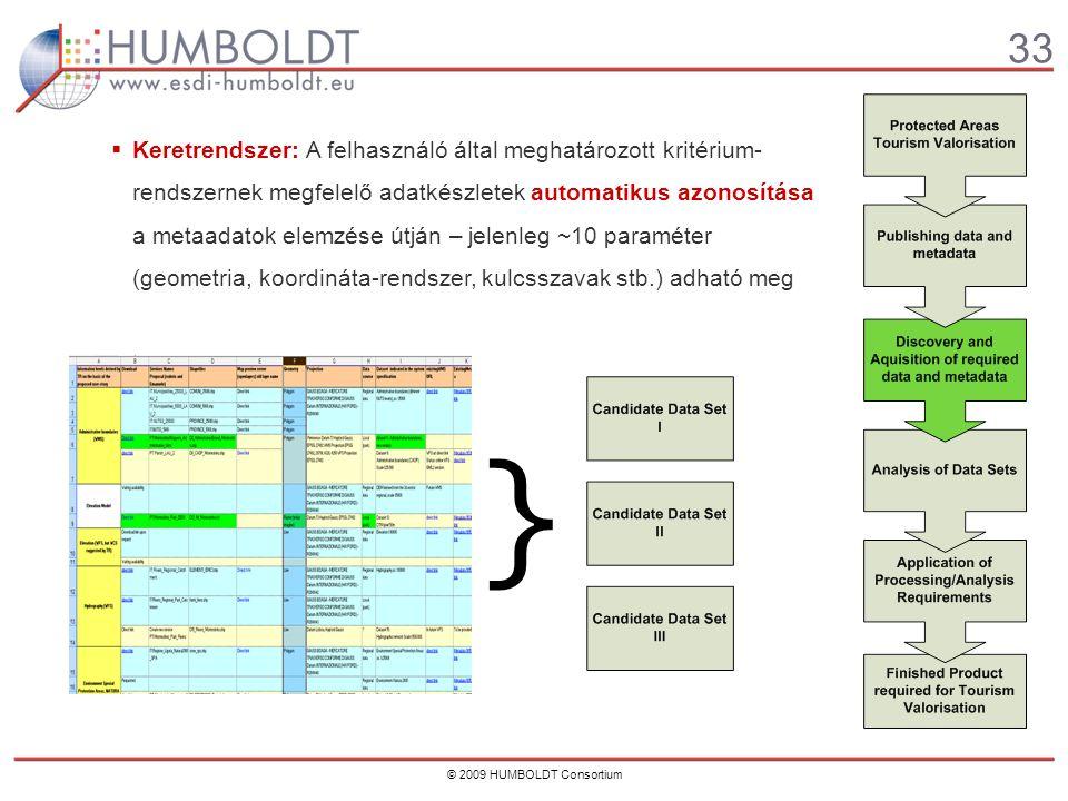 33 © 2009 HUMBOLDT Consortium  Keretrendszer: A felhasználó által meghatározott kritérium- rendszernek megfelelő adatkészletek automatikus azonosítása a metaadatok elemzése útján – jelenleg ~10 paraméter (geometria, koordináta-rendszer, kulcsszavak stb.) adható meg }