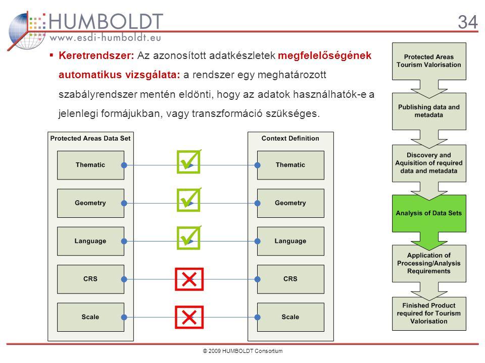 34 © 2009 HUMBOLDT Consortium  Keretrendszer: Az azonosított adatkészletek megfelelőségének automatikus vizsgálata: a rendszer egy meghatározott szabályrendszer mentén eldönti, hogy az adatok használhatók-e a jelenlegi formájukban, vagy transzformáció szükséges.