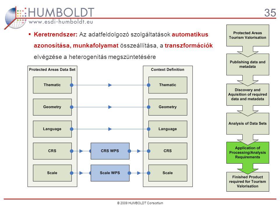 35 © 2009 HUMBOLDT Consortium  Keretrendszer: Az adatfeldolgozó szolgáltatások automatikus azonosítása, munkafolyamat összeállítása, a transzformációk elvégzése a heterogenitás megszüntetésére