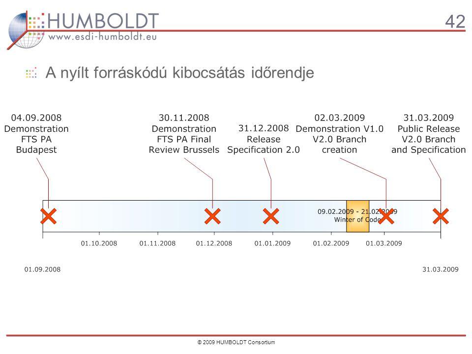 42 © 2009 HUMBOLDT Consortium A nyílt forráskódú kibocsátás időrendje