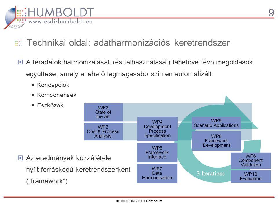 """9 © 2009 HUMBOLDT Consortium Technikai oldal: adatharmonizációs keretrendszer A téradatok harmonizálását (és felhasználását) lehetővé tévő megoldások együttese, amely a lehető legmagasabb szinten automatizált  Koncepciók  Komponensek  Eszközök Az eredmények közzététele nyílt forráskódú keretrendszerként (""""framework )"""