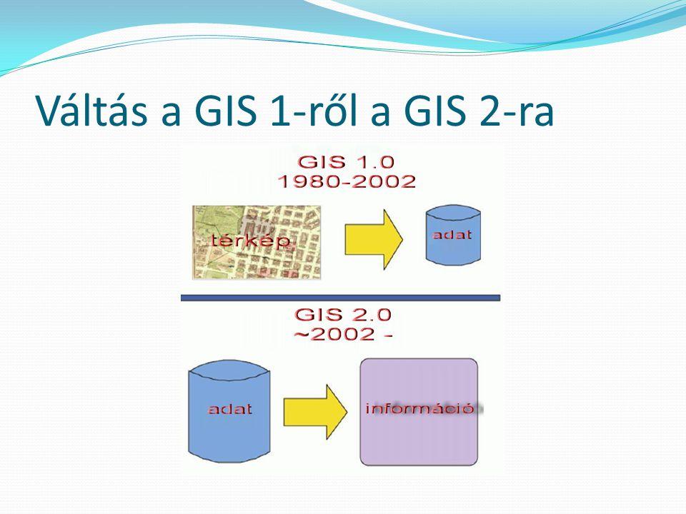 Váltás a GIS 1-ről a GIS 2-ra
