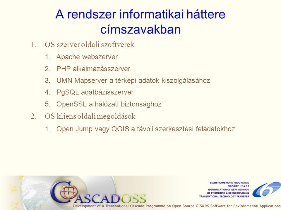 1.OS szerver oldali szoftverek 1.Apache webszerver 2.PHP alkalmazásszerver 3.UMN Mapserver a térképi adatok kiszolgálásához 4.PgSQL adatbázisszerver 5