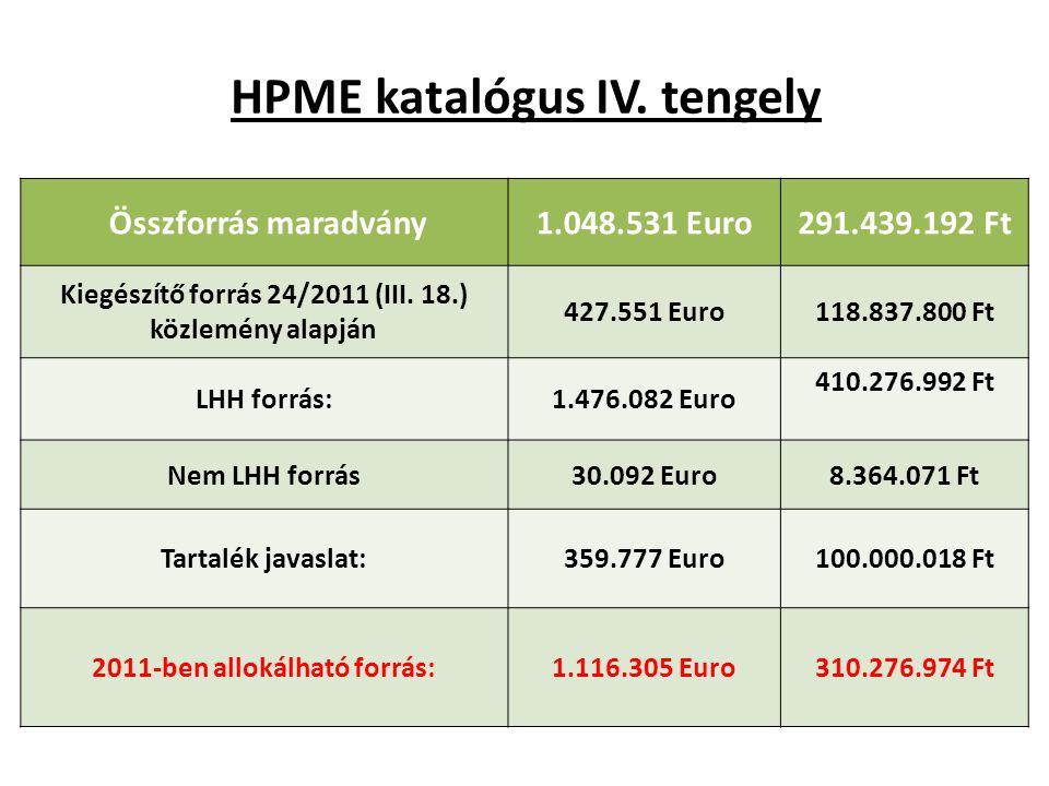 HPME katalógus IV.