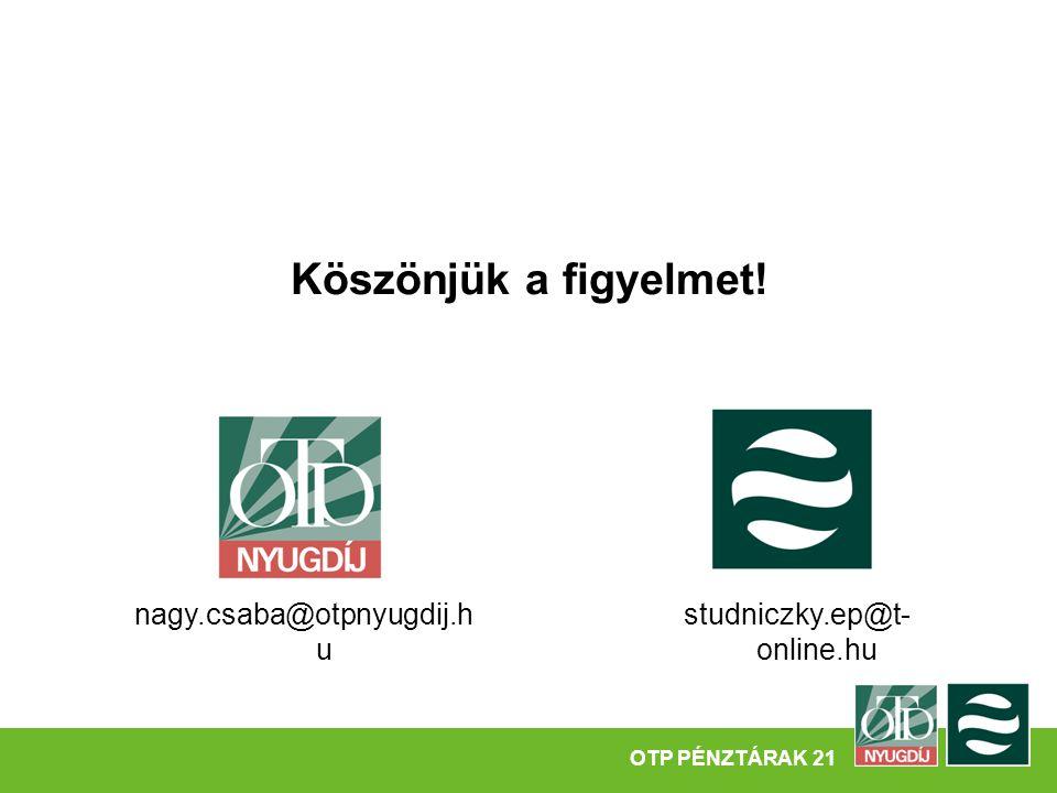 Köszönjük a figyelmet! studniczky.ep@t- online.hu nagy.csaba@otpnyugdij.h u OTP PÉNZTÁRAK 21