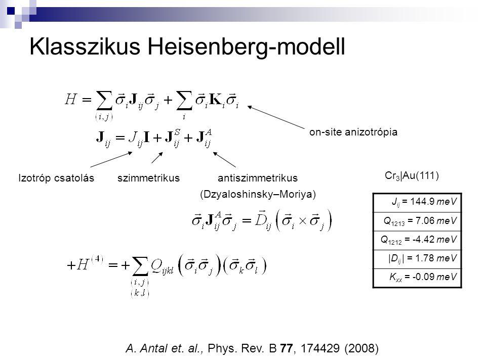 Klasszikus Heisenberg-modell A. Antal et. al., Phys.