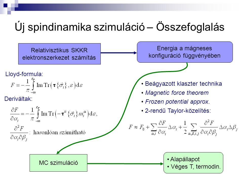 MC szimuláció Relativisztikus SKKR elektronszerkezet számítás Új spindinamika szimuláció – Összefoglalás Energia a mágneses konfiguráció függvényében Alapállapot Véges T, termodin.