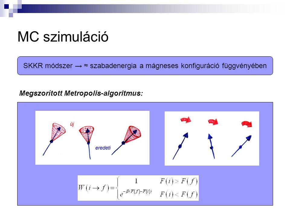 MC szimuláció SKKR módszer → ≈ szabadenergia a mágneses konfiguráció függvényében Megszorított Metropolis-algoritmus: