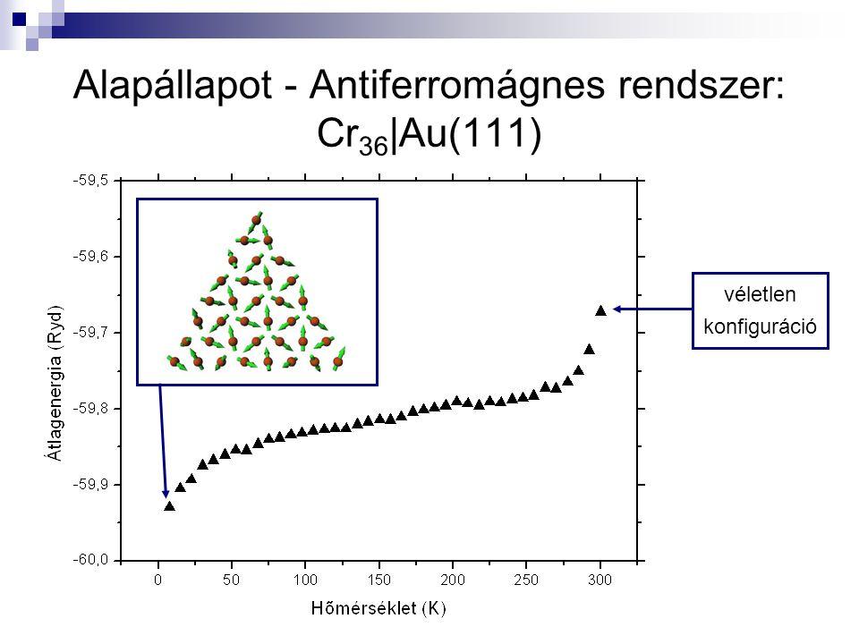 Alapállapot - Antiferromágnes rendszer: Cr 36 |Au(111) véletlen konfiguráció