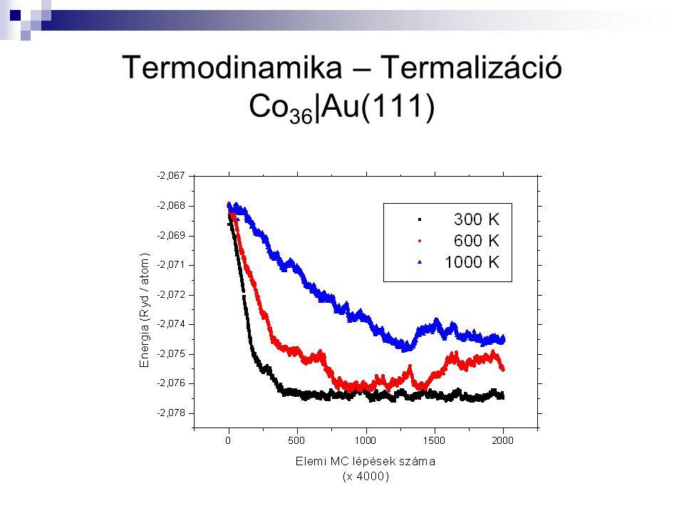 Termodinamika – Termalizáció Co 36 |Au(111)