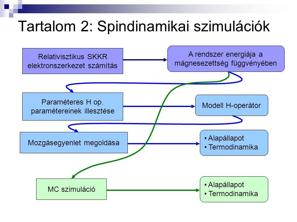 MC szimuláció Alapállapot Termodinamika Mozgásegyenlet megoldása Paraméteres H op.