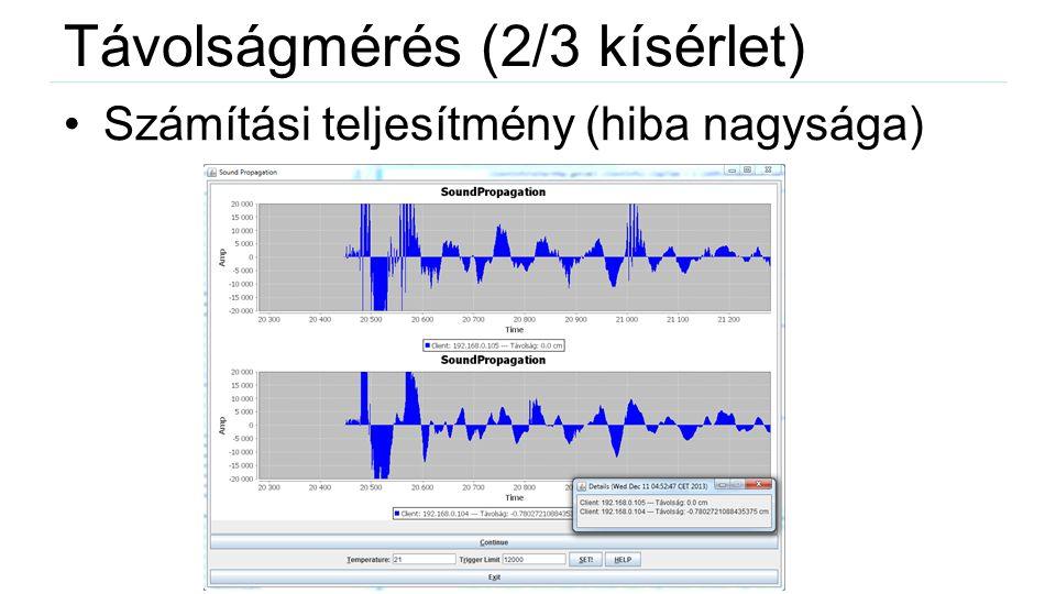 Távolságmérés (2/3 kísérlet) Számítási teljesítmény (hiba nagysága)