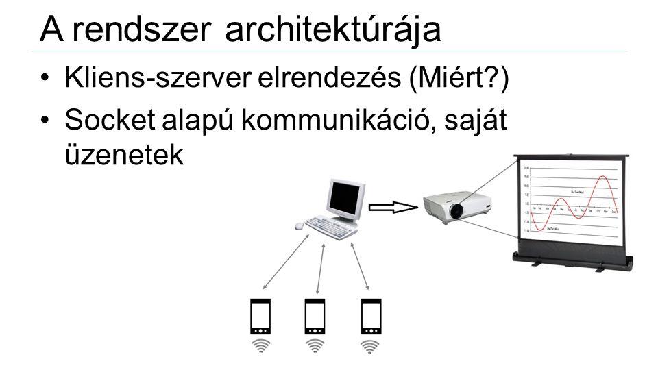 A rendszer architektúrája Kliens-szerver elrendezés (Miért?) Socket alapú kommunikáció, saját üzenetek