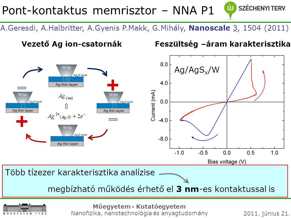Műegyetem - Kutatóegyetem Nanofizika, nanotechnológia és anyagtudomány 2011. június 21. Feszültség –áram karakterisztikaVezető Ag ion-csatornák Több t