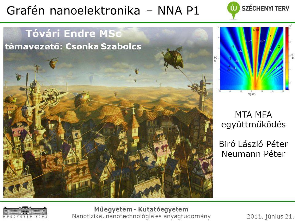 Műegyetem - Kutatóegyetem Nanofizika, nanotechnológia és anyagtudomány 2011. június 21. Grafén nanoelektronika – NNA P1 Tóvári Endre MSc témavezető: C