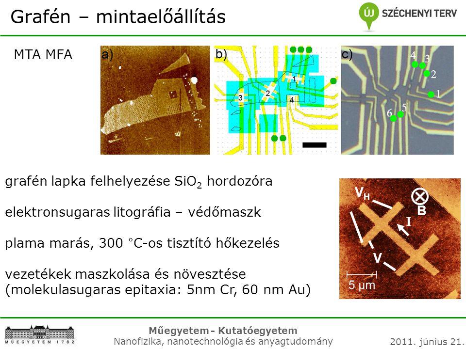 Műegyetem - Kutatóegyetem Nanofizika, nanotechnológia és anyagtudomány 2011. június 21. Grafén – mintaelőállítás V VHVH I + B grafén lapka felhelyezés