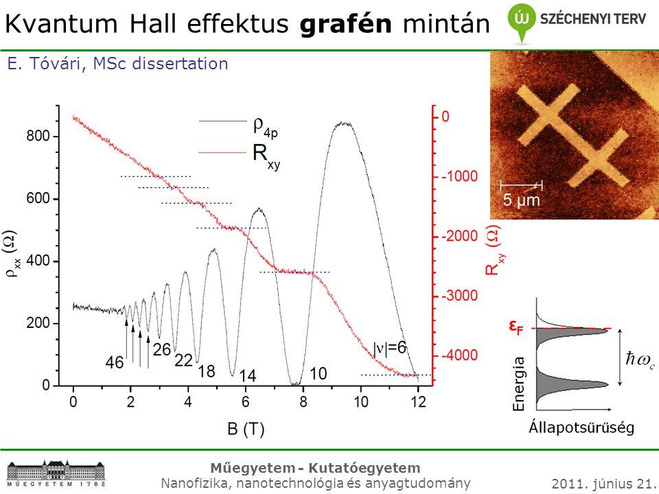 Műegyetem - Kutatóegyetem Nanofizika, nanotechnológia és anyagtudomány 2011. június 21. Kvantum Hall effektus grafén mintán E. Tóvári, MSc dissertatio