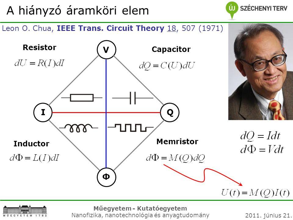 Műegyetem - Kutatóegyetem Nanofizika, nanotechnológia és anyagtudomány 2011. június 21. A hiányzó áramköri elem Resistor Capacitor Inductor IQ V Ф Mem