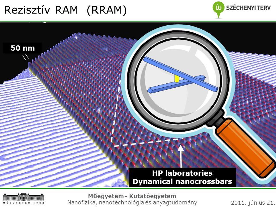 Műegyetem - Kutatóegyetem Nanofizika, nanotechnológia és anyagtudomány 2011. június 21. Rezisztív RAM (RRAM) HP laboratories Dynamical nanocrossbars 5
