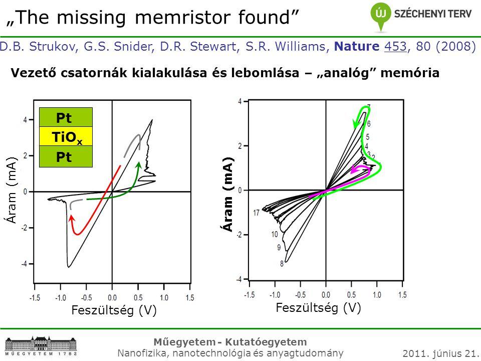 """Műegyetem - Kutatóegyetem Nanofizika, nanotechnológia és anyagtudomány 2011. június 21. """"The missing memristor found"""" Vezető csatornák kialakulása és"""