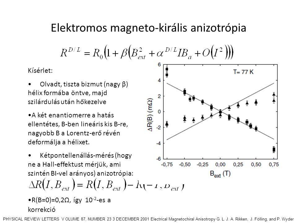 Elektromos magneto-királis anizotrópia Kísérlet: Olvadt, tiszta bizmut (nagy β) hélix formába öntve, majd szilárdulás után hőkezelve A két enantiomerr