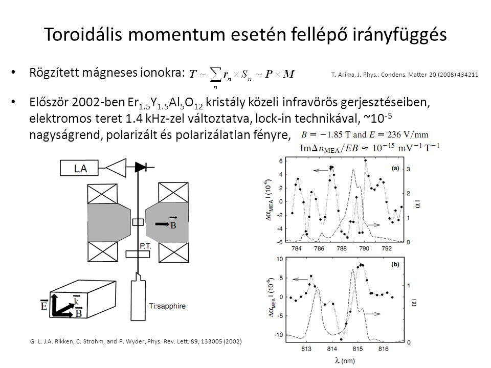 Toroidális momentum esetén fellépő irányfüggés Rögzített mágneses ionokra: Először 2002-ben Er 1.5 Y 1.5 Al 5 O 12 kristály közeli infravörös gerjeszt