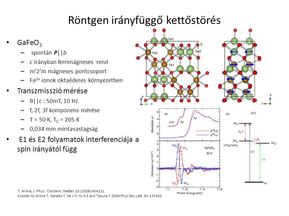 Röntgen irányfüggő kettőstörés GaFeO 3 – spontán P||b – c irányban ferrimágneses rend – m'2'm mágneses pontcsoport – Fe 3+ ionok oktaéderes környezetb