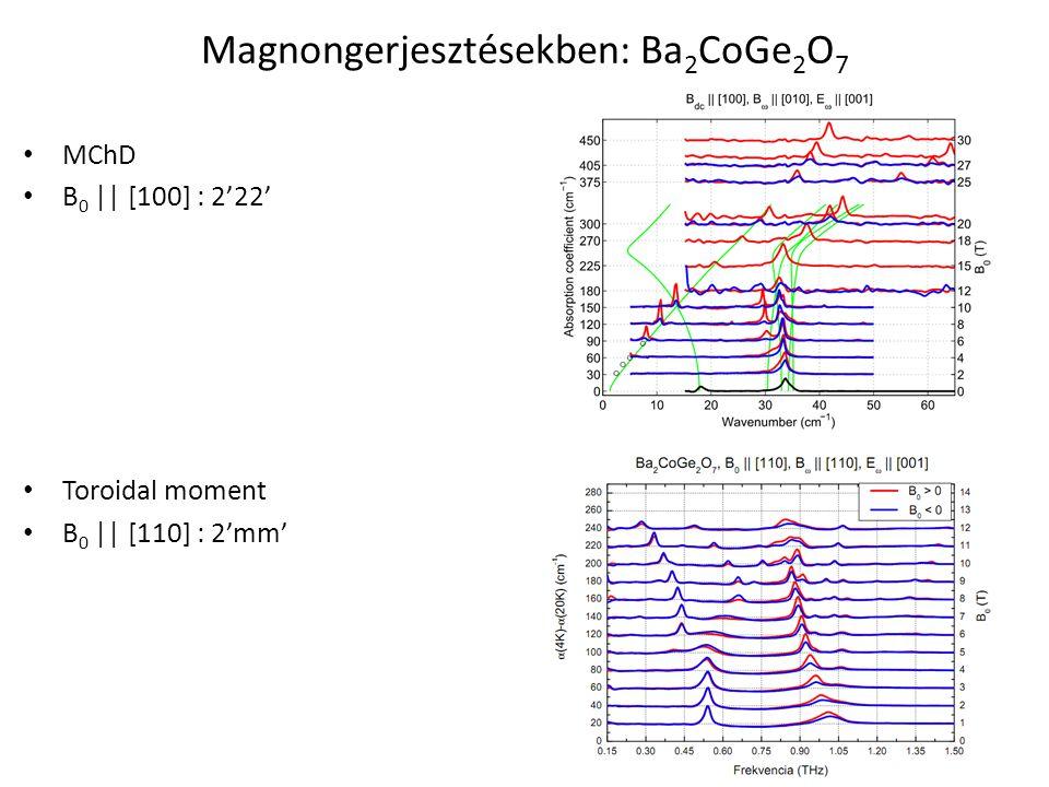 Magnongerjesztésekben: Ba 2 CoGe 2 O 7 MChD B 0 || [100] : 2'22' Toroidal moment B 0 || [110] : 2'mm'