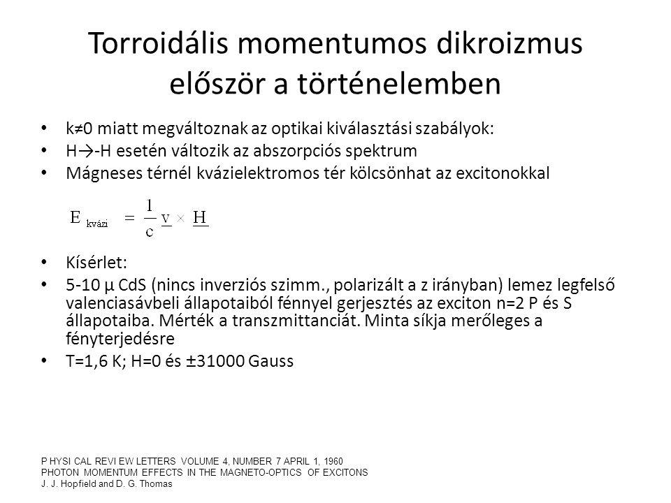 Torroidális momentumos dikroizmus először a történelemben k≠0 miatt megváltoznak az optikai kiválasztási szabályok: H→-H esetén változik az abszorpció