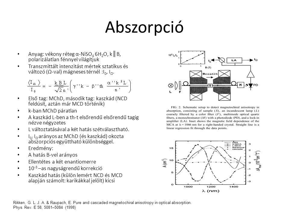 Abszorpció Anyag: vékony réteg α-NiSO 4 6H 2 O, k ║ B, polarizálatlan fénnyel világítjuk Transzmittált intenzitást mértek sztatikus és változó (Ω-val)