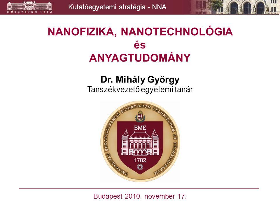 Kutatóegyetemi stratégia - NNA NANOFIZIKA, NANOTECHNOLÓGIA és ANYAGTUDOMÁNY Dr.