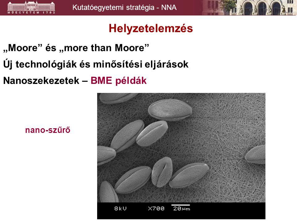 """Helyzetelemzés """"Moore és """"more than Moore Új technológiák és minősítési eljárások Nanoszekezetek nano-szűrő – BME példák"""