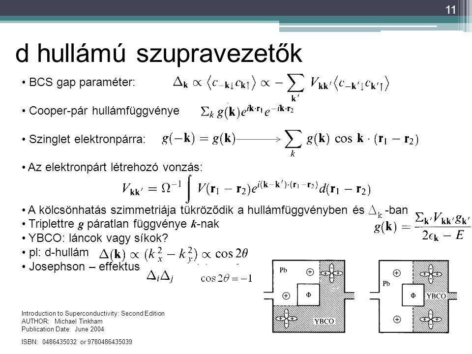 11 BCS gap paraméter: Cooper-pár hullámfüggvénye Szinglet elektronpárra: Az elektronpárt létrehozó vonzás: A kölcsönhatás szimmetriája tükröződik a hu