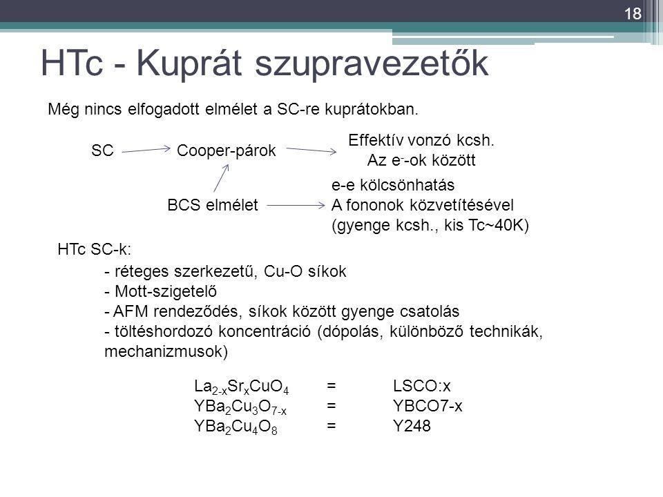 HTc - Kuprát szupravezetők 18 BCS elmélet Még nincs elfogadott elmélet a SC-re kuprátokban. SCCooper-párok Effektív vonzó kcsh. Az e - -ok között e-e