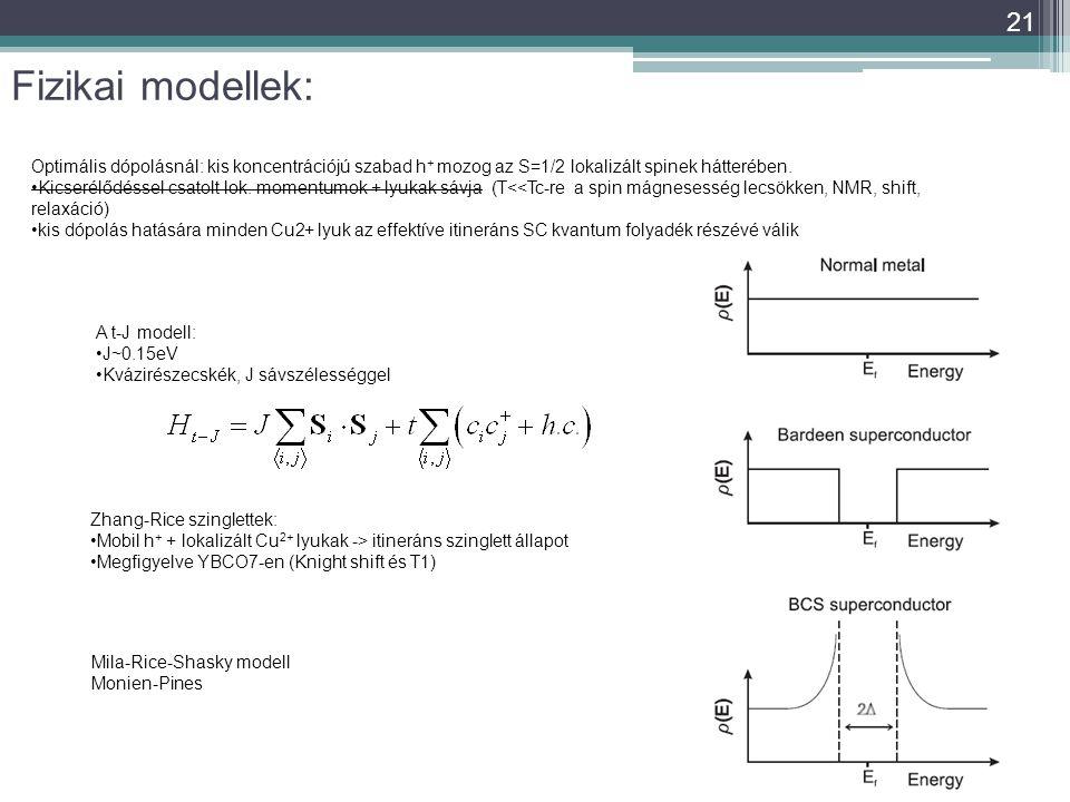 Fizikai modellek: 21 A t-J modell: J~0.15eV Kvázirészecskék, J sávszélességgel Optimális dópolásnál: kis koncentrációjú szabad h + mozog az S=1/2 loka