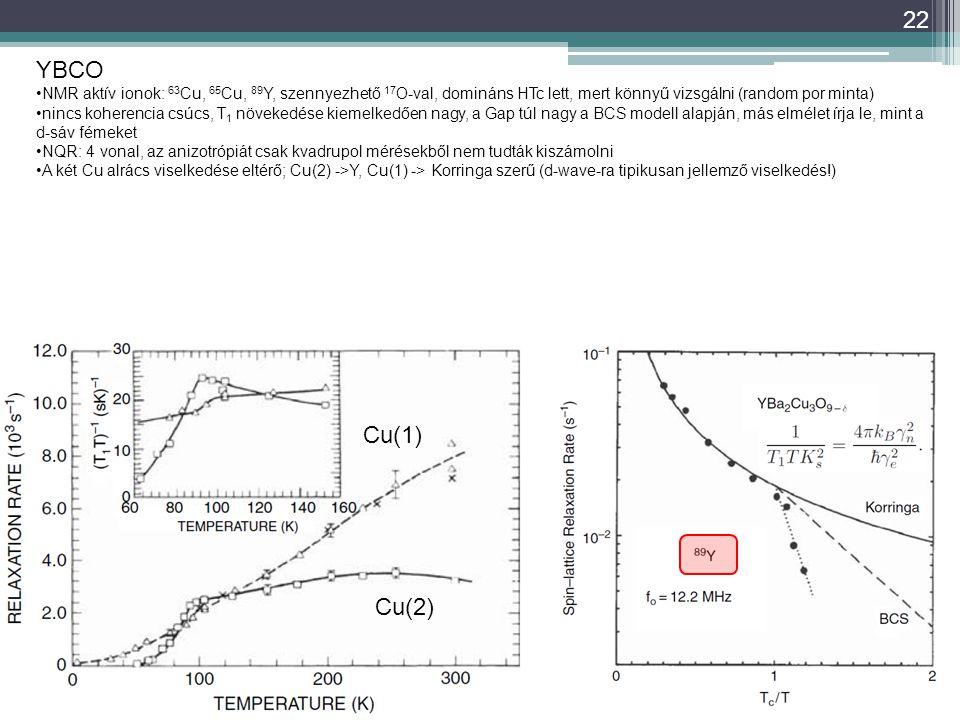 22 YBCO NMR aktív ionok: 63 Cu, 65 Cu, 89 Y, szennyezhető 17 O-val, domináns HTc lett, mert könnyű vizsgálni (random por minta) nincs koherencia csúcs, T 1 növekedése kiemelkedően nagy, a Gap túl nagy a BCS modell alapján, más elmélet írja le, mint a d-sáv fémeket NQR: 4 vonal, az anizotrópiát csak kvadrupol mérésekből nem tudták kiszámolni A két Cu alrács viselkedése eltérő; Cu(2) ->Y, Cu(1) -> Korringa szerű (d-wave-ra tipikusan jellemző viselkedés!) Cu(1) Cu(2)