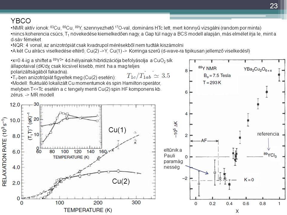 23 YBCO NMR aktív ionok: 63 Cu, 65 Cu, 89 Y, szennyezhető 17 O-val, domináns HTc lett, mert könnyű vizsgálni (random por minta) nincs koherencia csúcs, T 1 növekedése kiemelkedően nagy, a Gap túl nagy a BCS modell alapján, más elmélet írja le, mint a d-sáv fémeket NQR: 4 vonal, az anizotrópiát csak kvadrupol mérésekből nem tudták kiszámolni A két Cu alrács viselkedése eltérő; Cu(2) ->Y, Cu(1) -> Korringa szerű (d-wave-ra tipikusan jellemző viselkedés!) Cu(1) Cu(2) referencia eltűnik a Pauli paramág nesség x=0.4-ig a shiftet a 89 Y 3+ 4d-hélyainak hibridizációja befolyásolja a CuO 2 sík állapotaival (dK/dχ csak kicsivel kisebb, mint ha a mag teljes polarizáltságából fakadna).