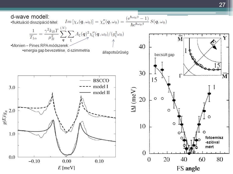 27 becsült gap fotoemisz -szióval mért d-wave modell: fluktuáció disszipáció tétel: Monien – Pines:RPA módszerek: energia gap bevezetése, d-szimmetria állapotsűrűség