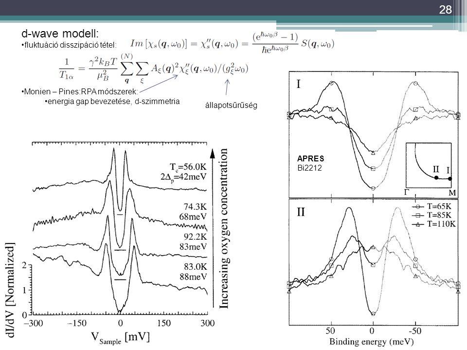 28 d-wave modell: fluktuáció disszipáció tétel: Monien – Pines:RPA módszerek: energia gap bevezetése, d-szimmetria állapotsűrűség APRES Bi2212