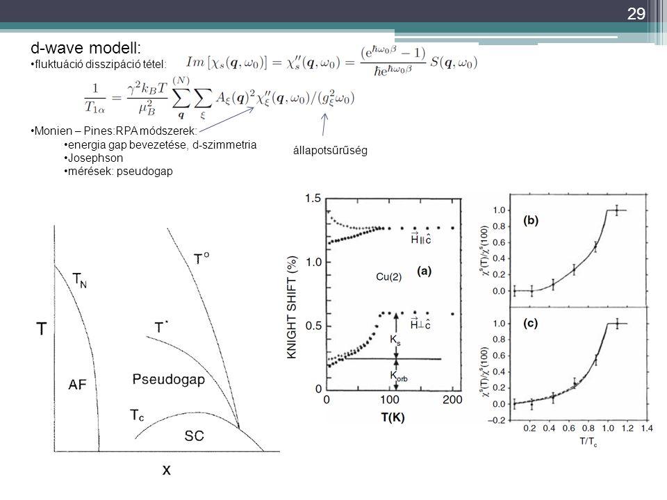 29 d-wave modell: fluktuáció disszipáció tétel: Monien – Pines:RPA módszerek: energia gap bevezetése, d-szimmetria Josephson mérések: pseudogap állapo