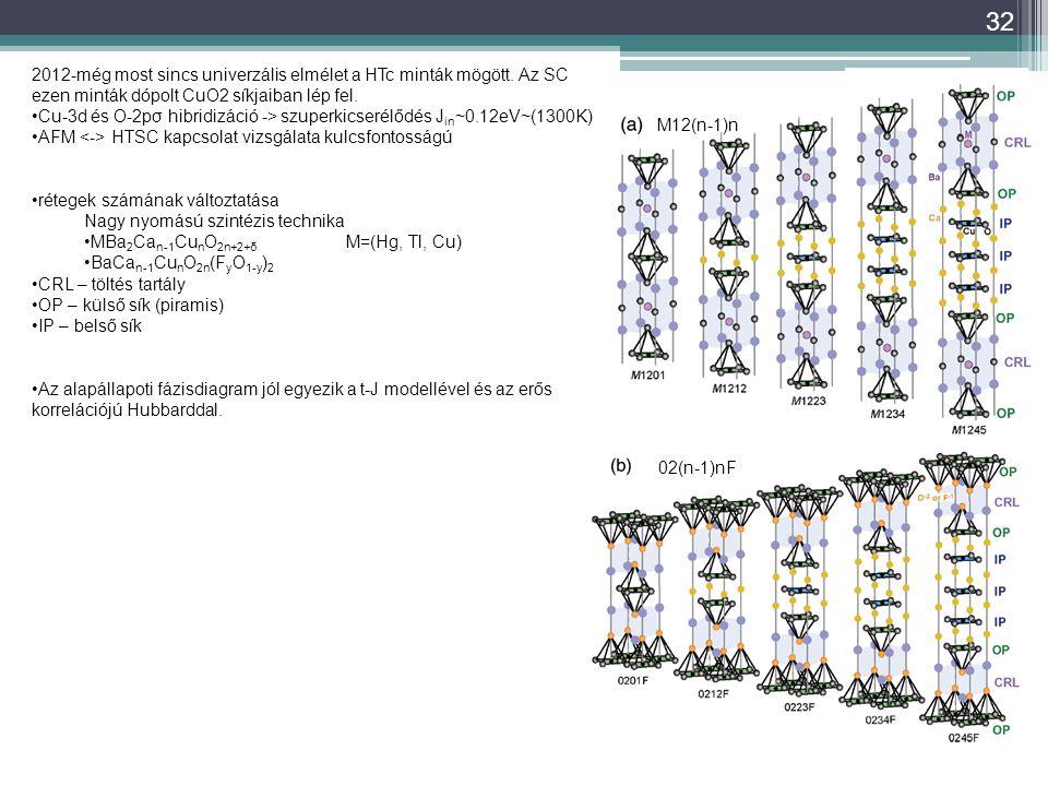 32 2012-még most sincs univerzális elmélet a HTc minták mögött.