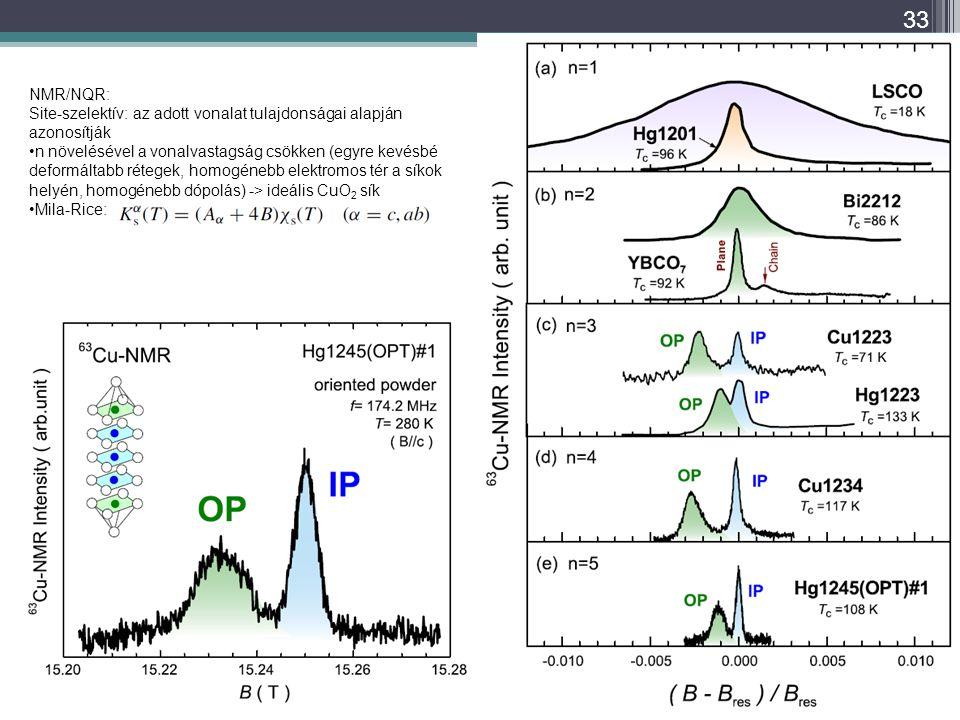 33 NMR/NQR: Site-szelektív: az adott vonalat tulajdonságai alapján azonosítják n növelésével a vonalvastagság csökken (egyre kevésbé deformáltabb rétegek, homogénebb elektromos tér a síkok helyén, homogénebb dópolás) -> ideális CuO 2 sík Mila-Rice: