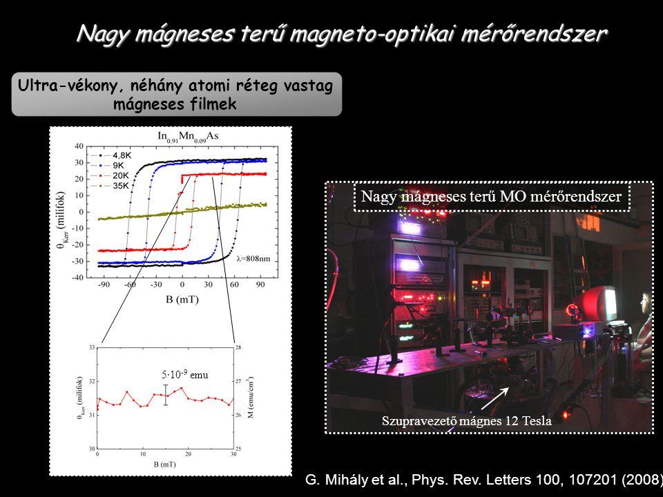 Mágneses térképezés mikrométeres felbontással Hangolt összetételű epitaxiális film SrRuO 3 FM → CaRuO 3 PM L.