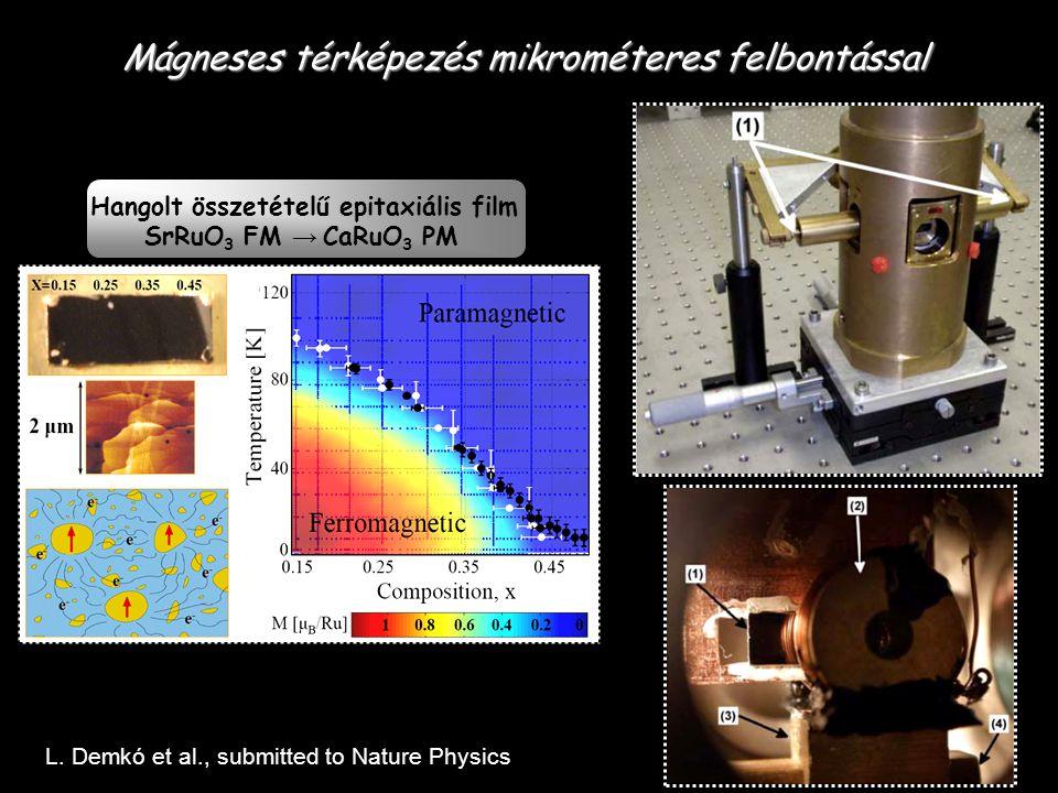 Xe lámpa halogén lámpa monokromátor InGaAs detektor fotoelektron sokszorozó minta PEM váltó tükör mágnesrúd szűrő Szélessávú optikai és magneto-optikai spektroszkópia Infravörös tartomány 0.06meV-1eV (16-1.2μm) Látható és ultraibolya tartomány 0.6eV-7eV (1.6μm-180nm) Fotoelasztikus modulátor