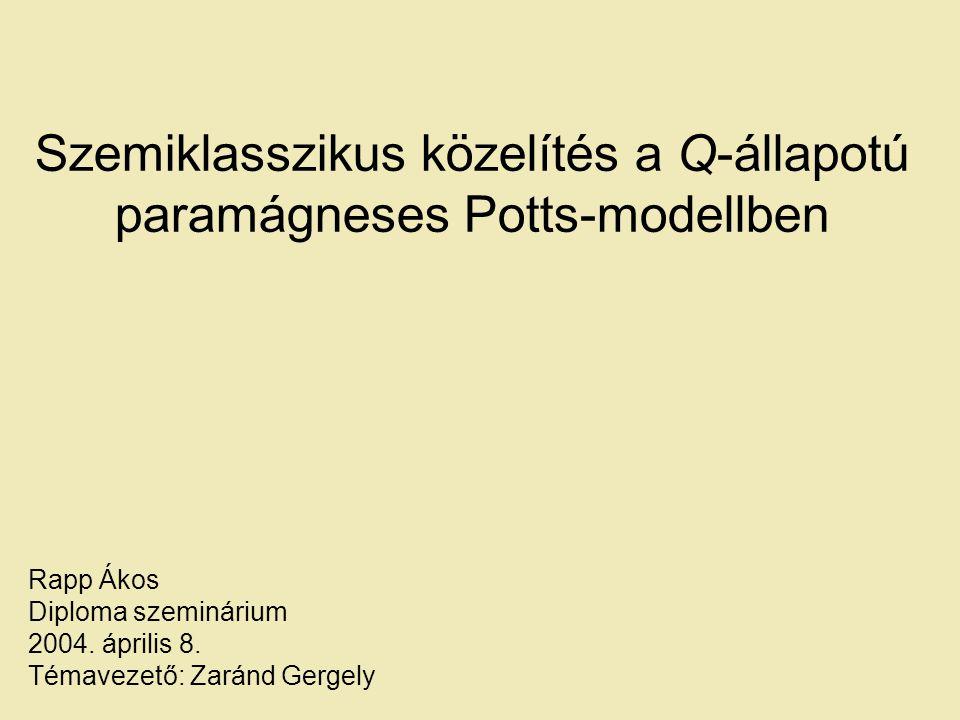 Szemiklasszikus közelítés a Q-állapotú paramágneses Potts-modellben Rapp Ákos Diploma szeminárium 2004.