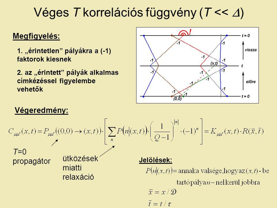 Véges T korrelációs függvény (T <<  ) Megfigyelés: 1.