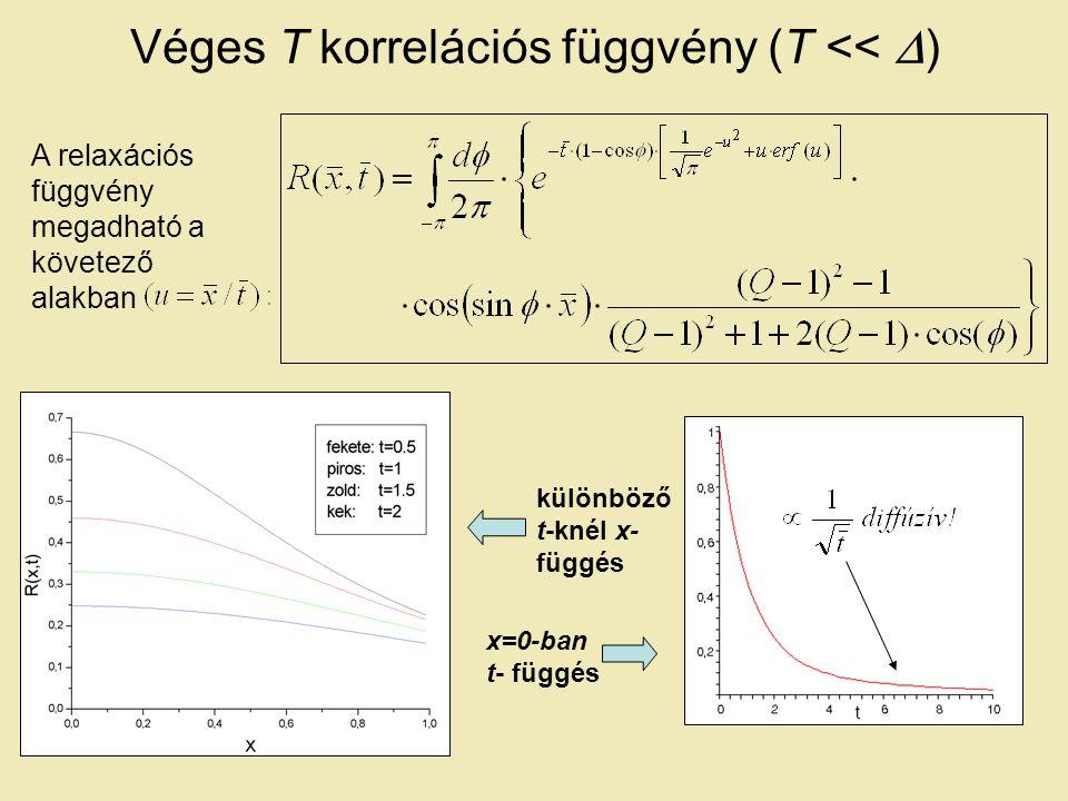 Véges T korrelációs függvény (T <<  ) különböző t-knél x- függés A relaxációs függvény megadható a követező alakban x=0-ban t- függés t