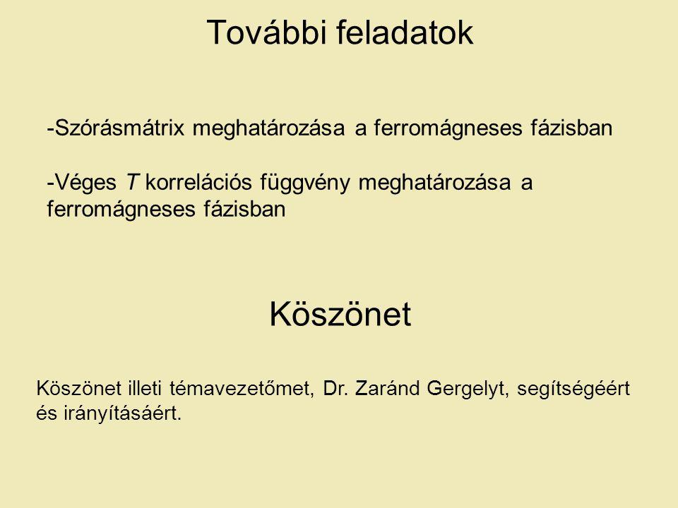További feladatok -Szórásmátrix meghatározása a ferromágneses fázisban -Véges T korrelációs függvény meghatározása a ferromágneses fázisban Köszönet Köszönet illeti témavezetőmet, Dr.